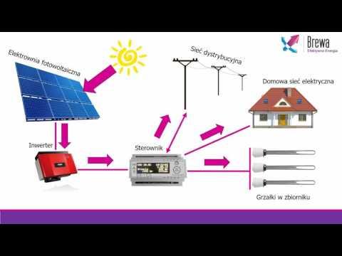 Co zrobić, gdy nie ma pieniędzy, aby zapłacić za energię elektryczną
