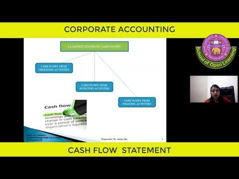 CASH FLOW STATEMENT By - ANSHU JAIN