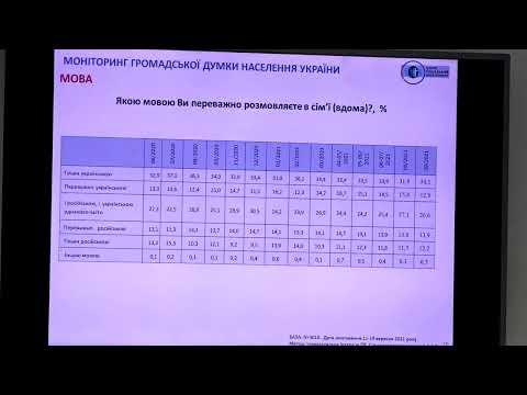 Моніторинг громадської думки населення України: вересень-2021