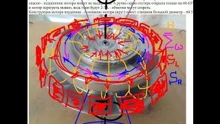 S01E05 :: Принцип работы и нюансы механических ТГ конструкции Рината Шаймуратова