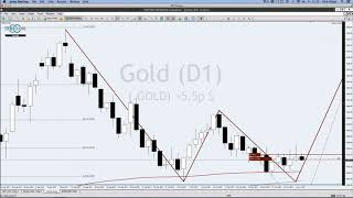 FXFlat - NFP Live Trading mit dem StereoTrader DAX, Euro, Dow am 03.11.2017