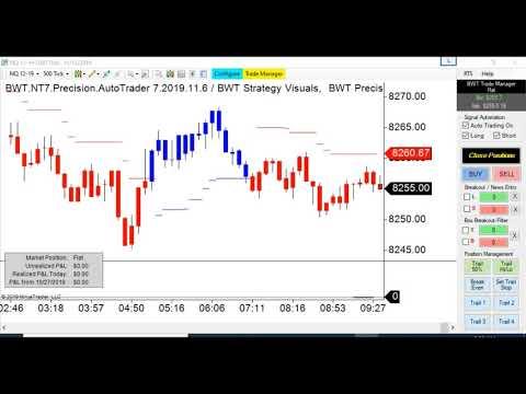 Live Trading Nov. 11 & 12, BWT Heiken Ashi Bars, Automated Trading w/Top Step Trader, BWTVLog #842