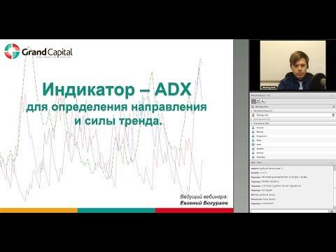 Индикатор ADX – индекс направленного движения