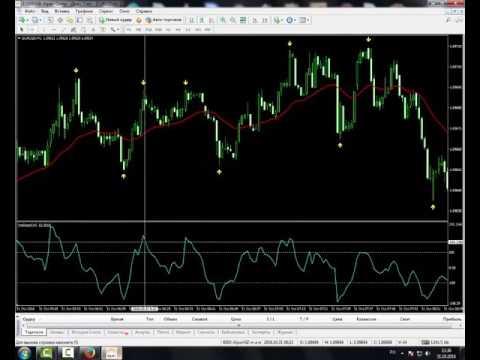 Ценообразование на рынке опционов