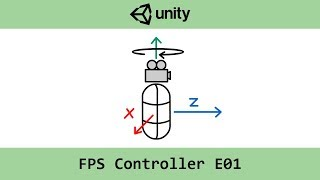 Fps Controller Unity Download
