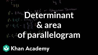 Linear Algebra:  Determinant and area of a parallelogram