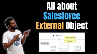 External Objects in Salesforce    #Salesforce #LightningConnect #SFDCPanther    AMIT SINGH