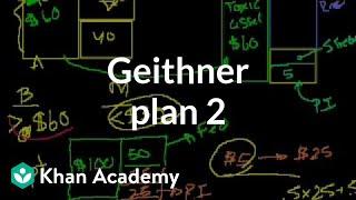 Geithner Plan II