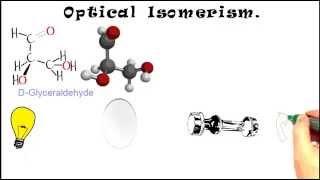 Optical Isomerism. Identification and uses.