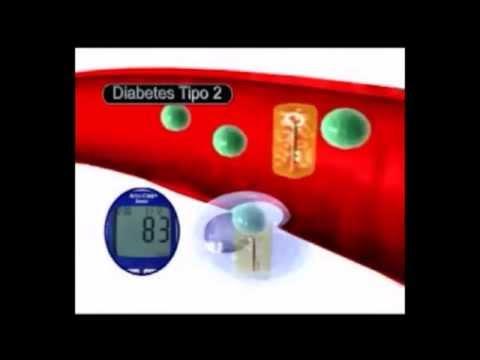 Cura para la picazón en los diabéticos