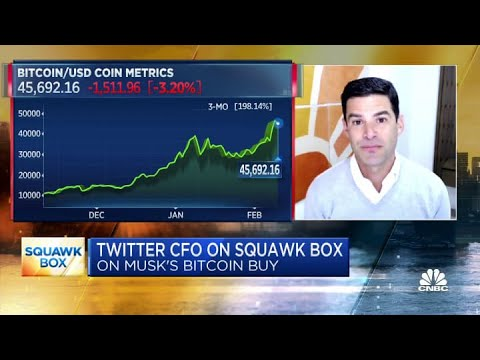 Ce simbol se comercializează bitcoin