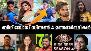 Bigg Boss Malayalam Season 4 Contestants List|Big Boss Malayalam Lastest Updates 🔴