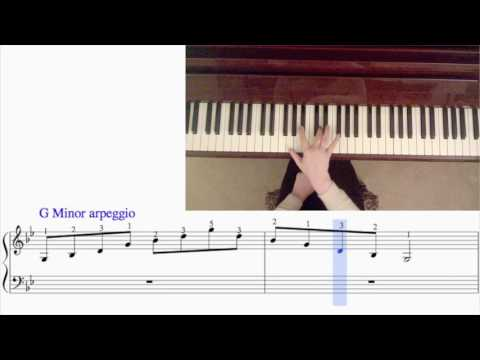 ABRSM Piano Grade 2 Arpeggios and Broken Chords - with sheet music and FAQs