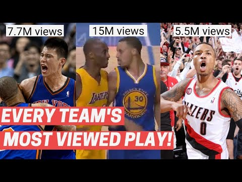 Every NBA Team's Most Viewed Play!