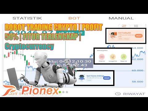 Cryptocurrency bitcoin akcijų rinka