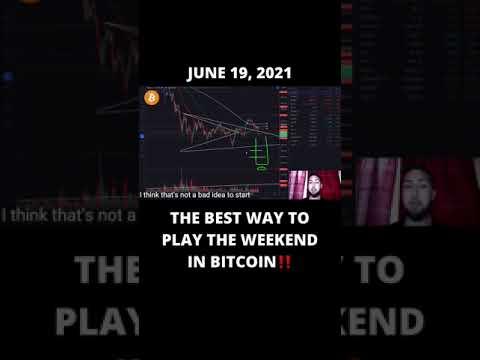 Bitcoin futures instituciniai investuotojai