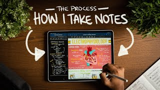 How I Take Notes with My iPad Pro in Lectures (Notability & GoodNotes) + Free Template