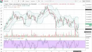 Bitcoin Gold DASH and Monero Price Analysis January 12, 2018 by FXEmpire.com