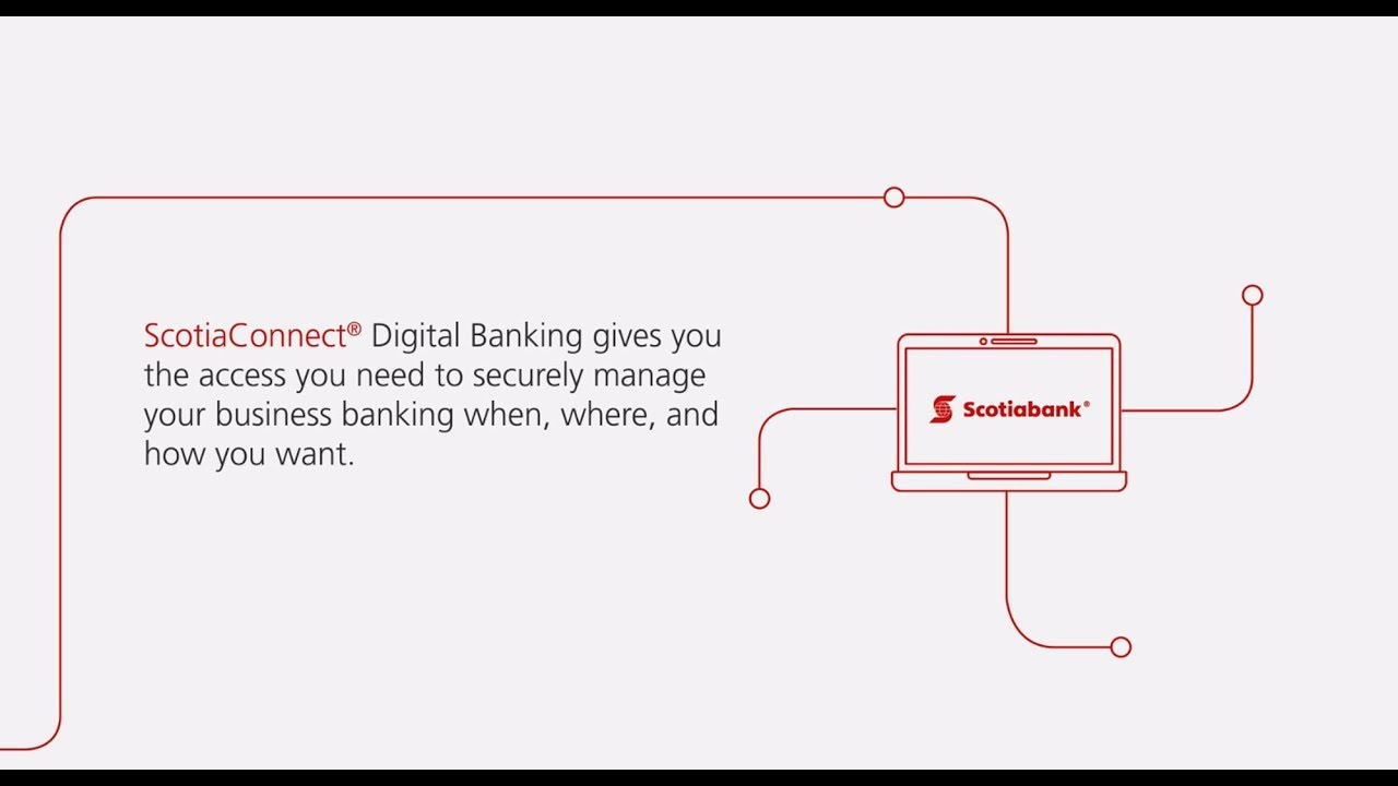 Digital Banking for Business