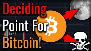 Bitcoin Will Break $6,000 Or Start A Bull Run By August! (Here's Why)