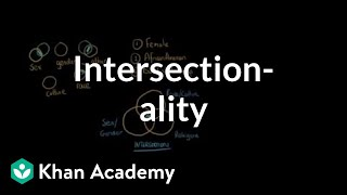 What is INTERSECTIONALITY?