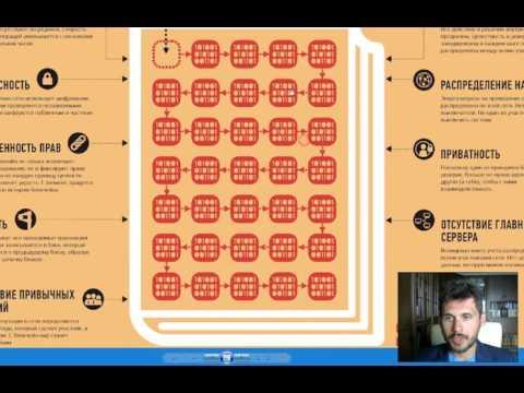 Биткоин курс №1 Что Такое Биткоин Как Работает Blockchain