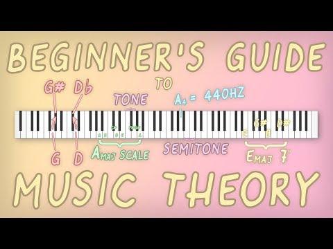Music Theory Basics