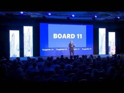 Board International – Boardville 2019 – Highlights Board Global User Conference