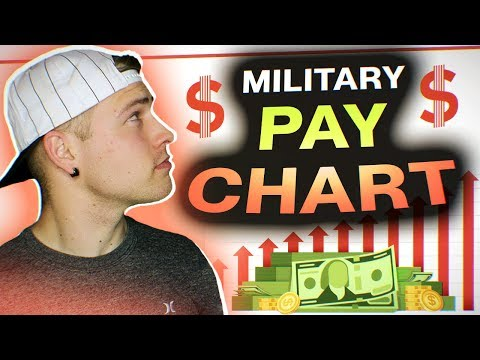 Air Force: Military Pay Chart Mp3