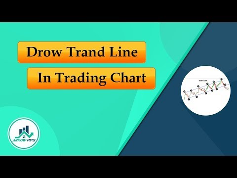 How to Draw Trend Line Forex Strategy Correctly?