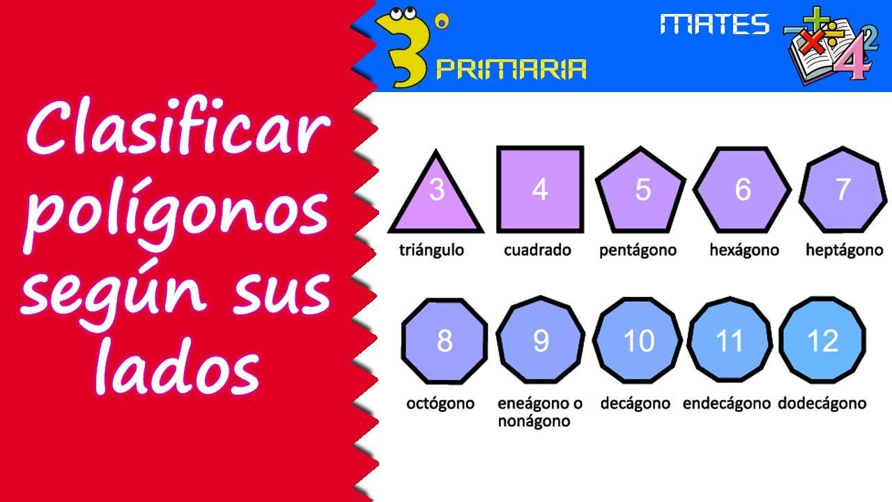 Matemáticas. 3º Primaria. Tema 4. Los polígonos según su número de lados