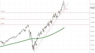 Wall Street – Tesla kommt nicht in den S&P 500!