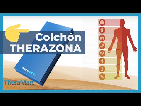 Colchón Antiescaras Therazona® | TM450