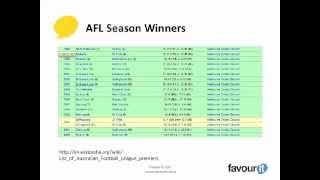Bet On AFL? Get AFL Betting Tips From The Experts!