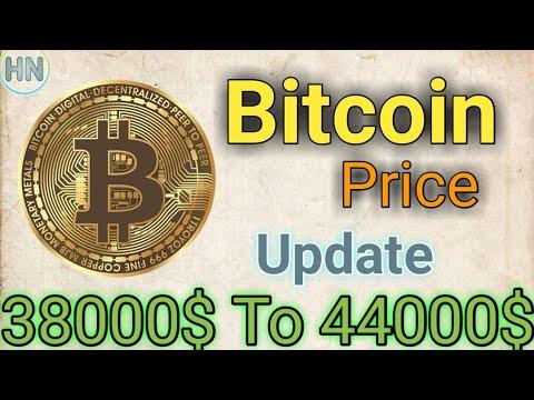 Bitcoin vs s p 500