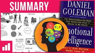 Emotional Intelligence By Daniel Goleman ► Animated Book Summary