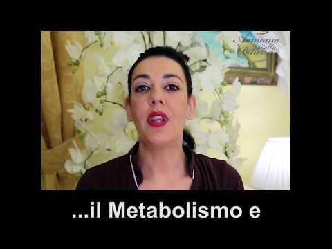 Dieta contro risposte di stomaco