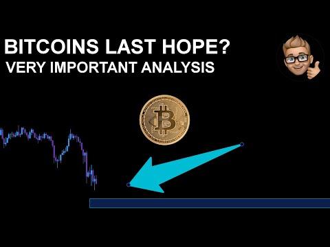 Bitcoin brokerio atsargos