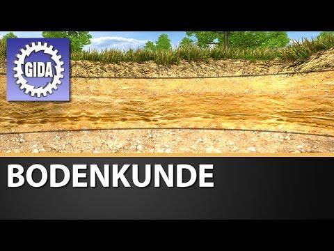 GIDA - Bodenkunde - Geographie - Schulfilm - DVD (Trailer)