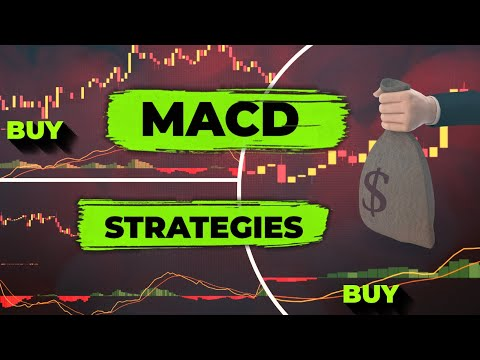 The Secret of Successful MACD Trading | Winning MACD Day Trading Strategies