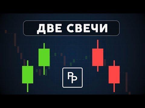 Видео курсы стратегий на бинарных опционах