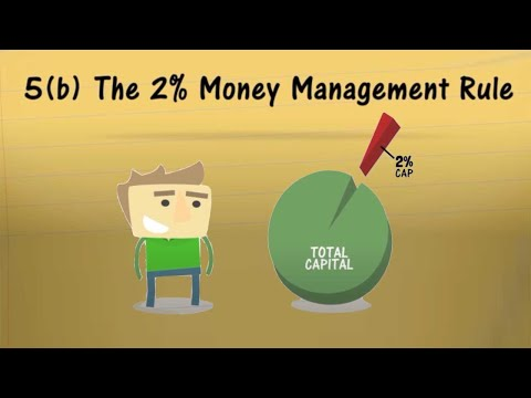Face investiții de bani