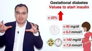 Diabetes Gestational - Treatment - Insulin
