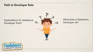 How to Crack Salesforce Platform Developer I Exam in 2021?