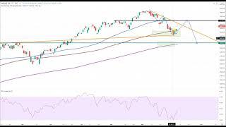 Wall Street – Auf dem Weg zur nächsten Korrektur?