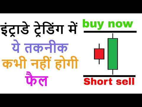 intraday trading strategies in hindi – intraday trading for beginners – trading chanakya