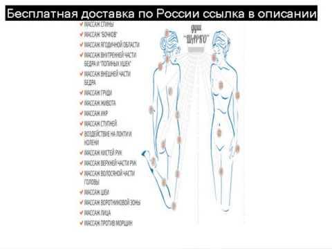 Эндопротезирование коленных суставов в тольятти