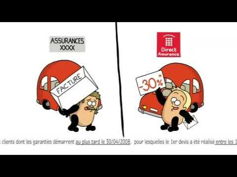 Direct Assurance – Meilleur prix
