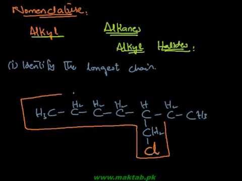 FSc Chemistry Book2, CH 10, LEC 1: Introduction & Nomenclature