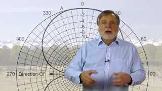 Extra Class Lesson 9.1, Basics of Antennas